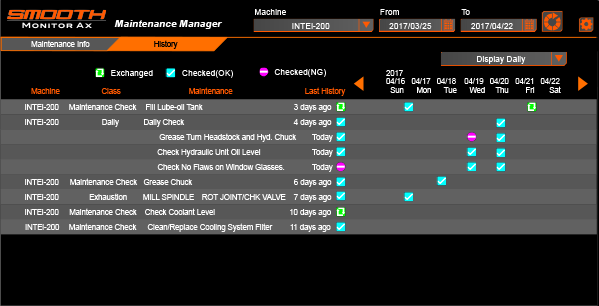 smooth monitor ax maintenance manager
